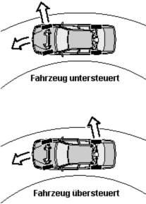 spur kfz definition